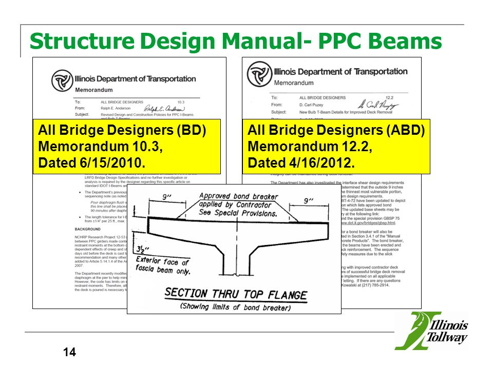 Structure Design Manual- PPC Beams 14 All Bridge Designers (BD) Memorandum 10.3, Dated 6/15/2010.