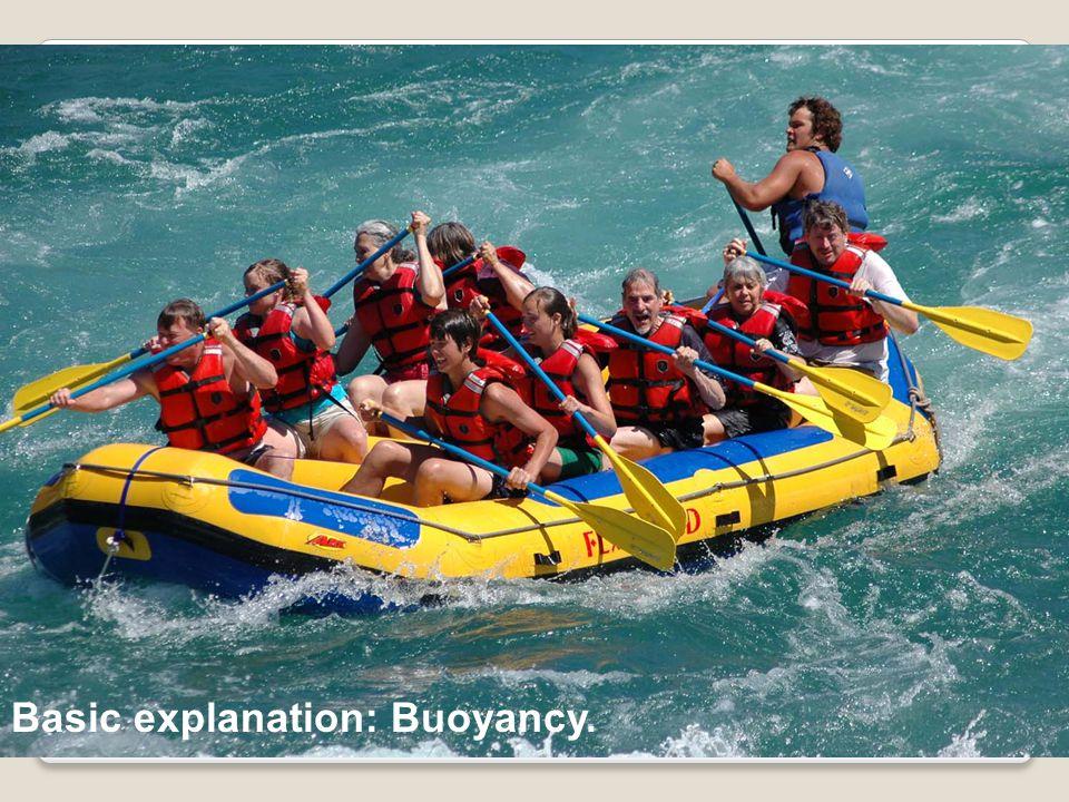 Basic explanation: Buoyancy.