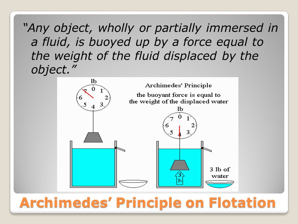 Archimedes' Principle on Flotation Any object, wholly or partially immersed in a fluid, is buoyed up by a force equal to the weight of the fluid displaced by the object.