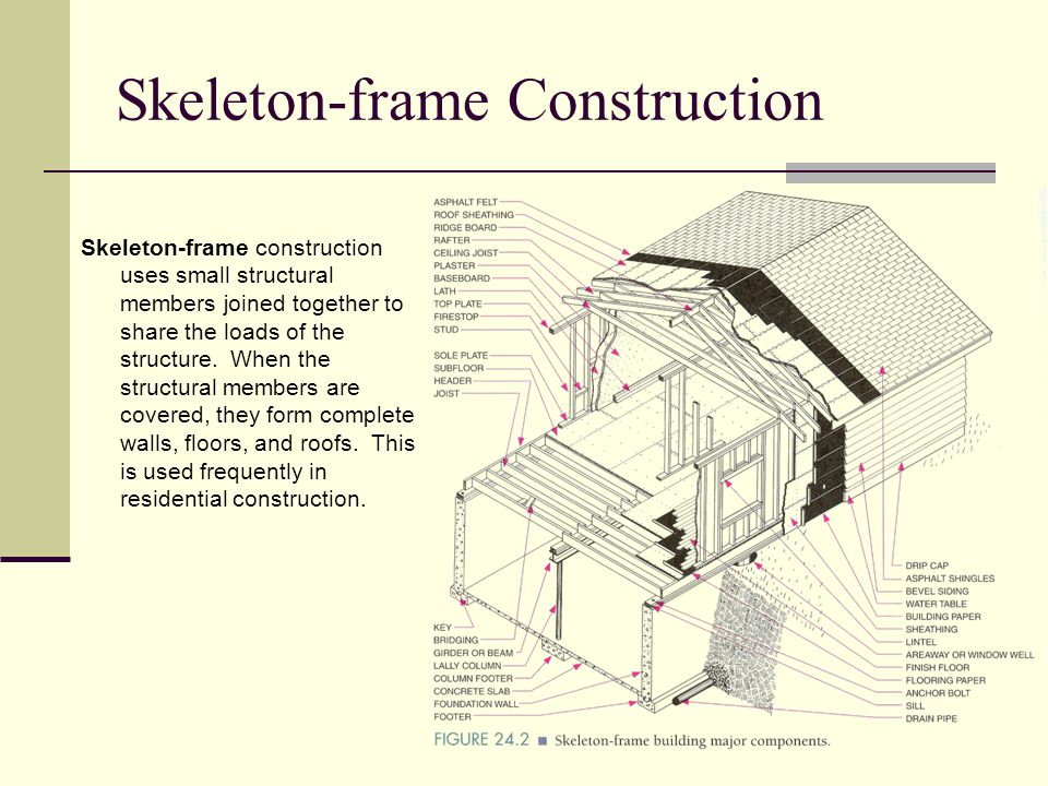 Skeleton-frame Construction Skeleton-frame construction uses small structural members joined together to share the loads of the structure. When the st