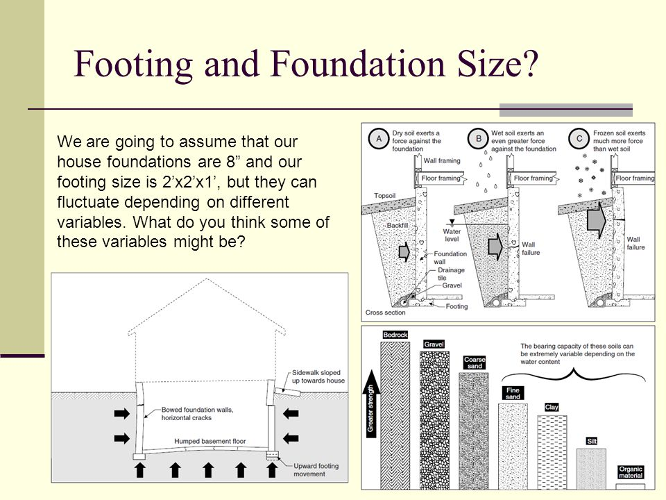 Footing and Foundation Size.