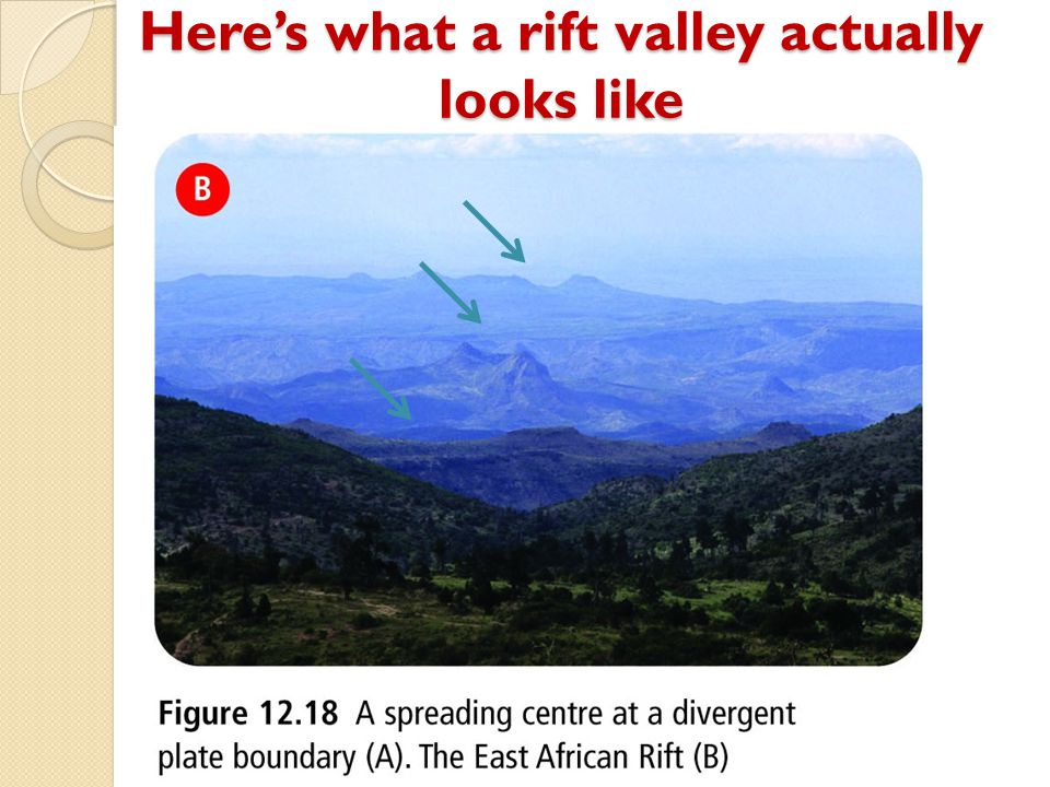 Here's what a rift valley actually looks like