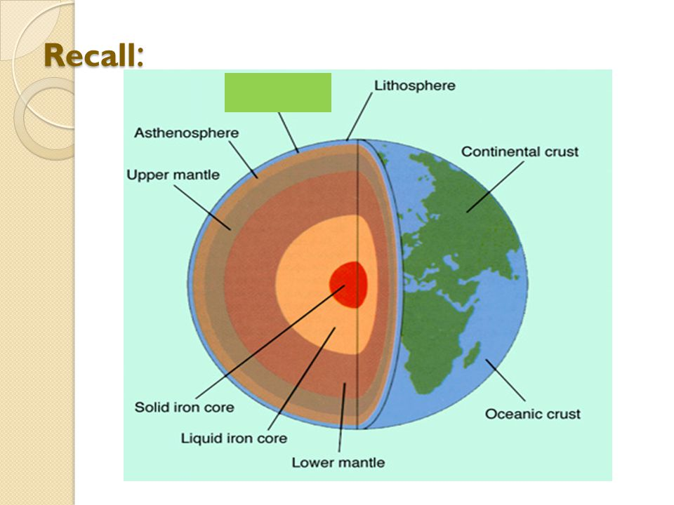 Theory of Plate Tectonics…  Plate Tectonics refers to the movements of plates (large segments of continents and ocean) around the Earth's surface.