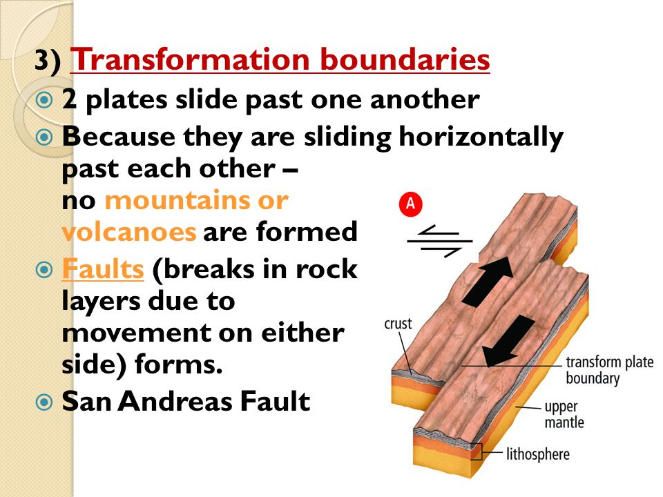 3) Transformation boundaries  2 plates slide past one another  Because they are sliding horizontally past each other – no mountains or volcanoes are