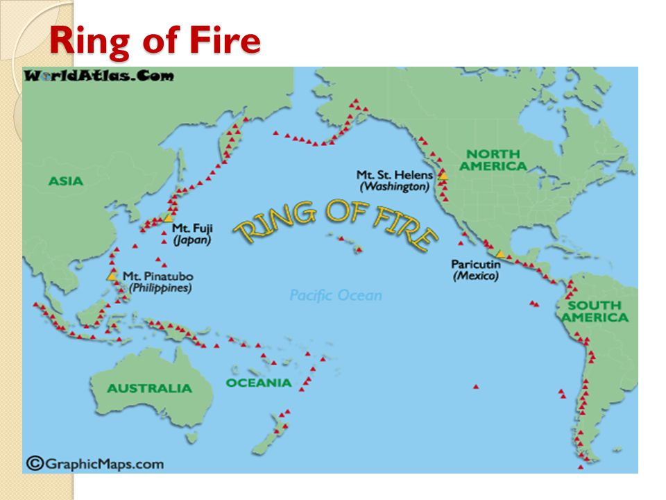 Why is the Ring of Fire so Active.