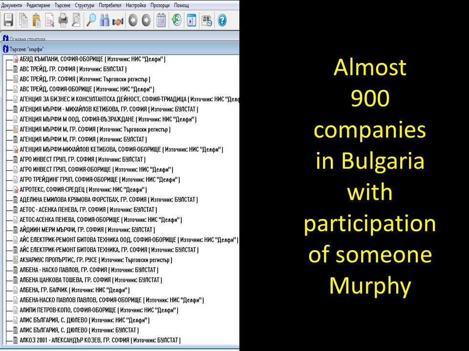 Almost 900 companies in Bulgaria with participation of someone Murphy