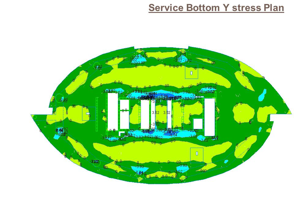 Service Bottom Y stress Plan