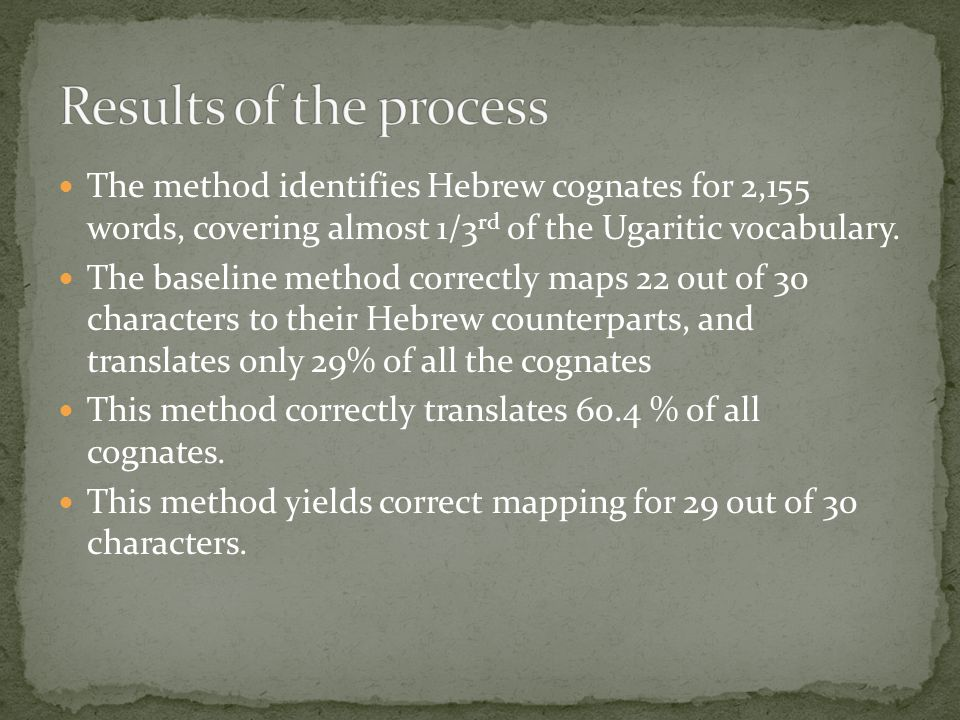 The method identifies Hebrew cognates for 2,155 words, covering almost 1/3 rd of the Ugaritic vocabulary.