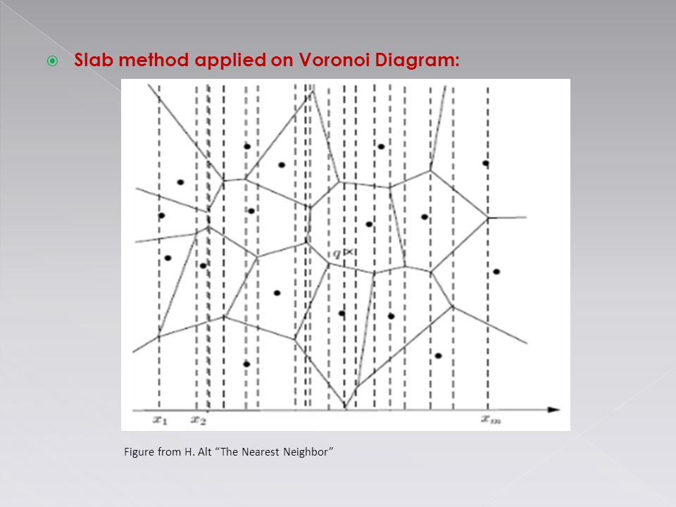  Slab method applied on Voronoi Diagram: Figure from H. Alt The Nearest Neighbor