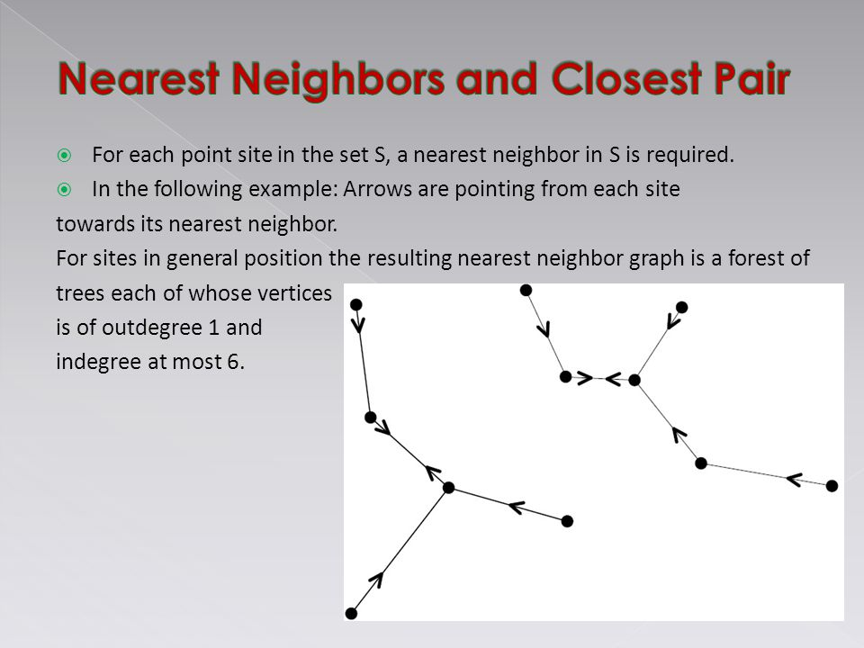  For each point site in the set S, a nearest neighbor in S is required.