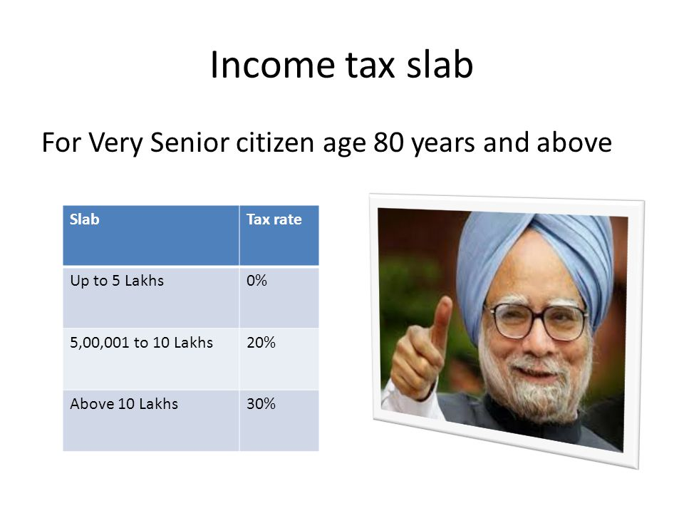 Income tax slab For Very Senior citizen age 80 years and above SlabTax rate Up to 5 Lakhs0% 5,00,001 to 10 Lakhs20% Above 10 Lakhs30%
