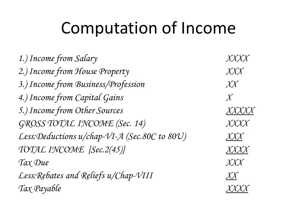 Computation of Income 1.) Income from SalaryXXXX 2.) Income from House PropertyXXX 3.) Income from Business/Profession XX 4.) Income from Capital GainsX 5.) Income from Other SourcesXXXXX GROSS TOTAL INCOME (Sec.