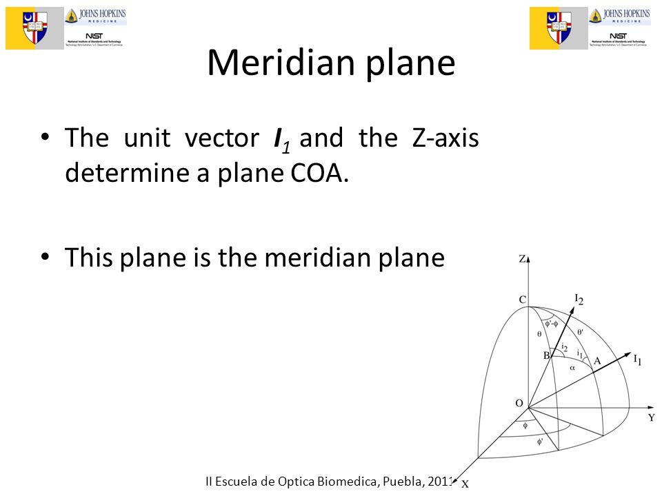 II Escuela de Optica Biomedica, Puebla, 2011 Meridian plane The unit vector I 1 and the Z-axis determine a plane COA. This plane is the meridian plane