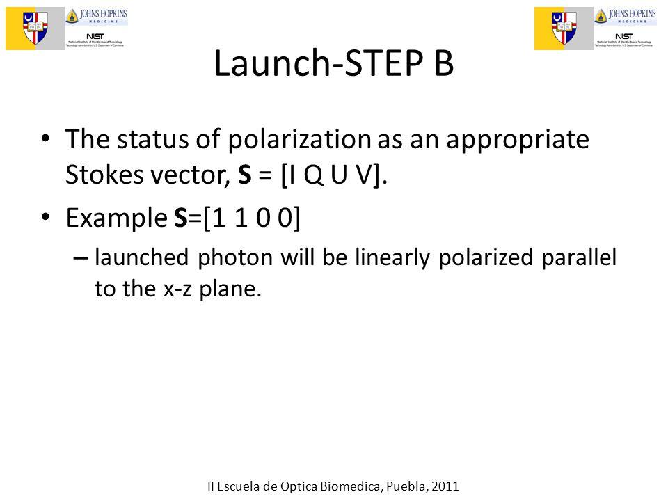 II Escuela de Optica Biomedica, Puebla, 2011 Launch-STEP B The status of polarization as an appropriate Stokes vector, S = [I Q U V]. Example S=[1 1 0