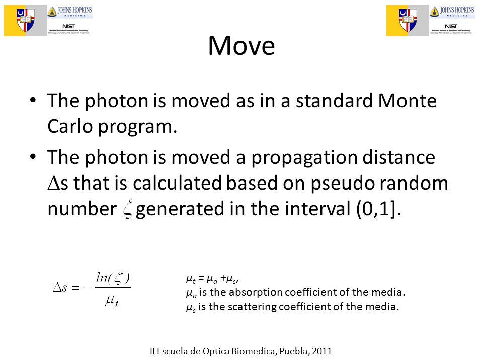 II Escuela de Optica Biomedica, Puebla, 2011 Move The photon is moved as in a standard Monte Carlo program. The photon is moved a propagation distance