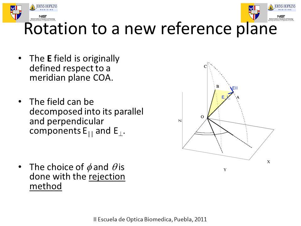 II Escuela de Optica Biomedica, Puebla, 2011 Rotation to a new reference plane The E field is originally defined respect to a meridian plane COA.