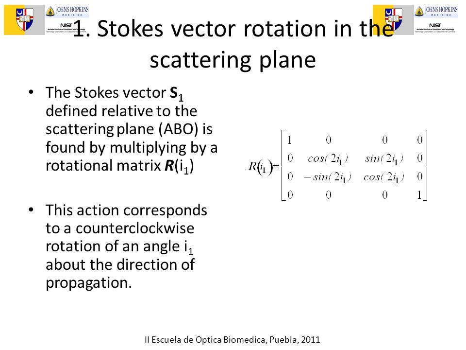 II Escuela de Optica Biomedica, Puebla, 2011 1. Stokes vector rotation in the scattering plane The Stokes vector S 1 defined relative to the scatterin