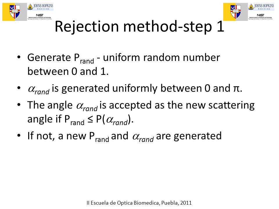 II Escuela de Optica Biomedica, Puebla, 2011 Rejection method-step 1 Generate P rand - uniform random number between 0 and 1.  rand is generated unif