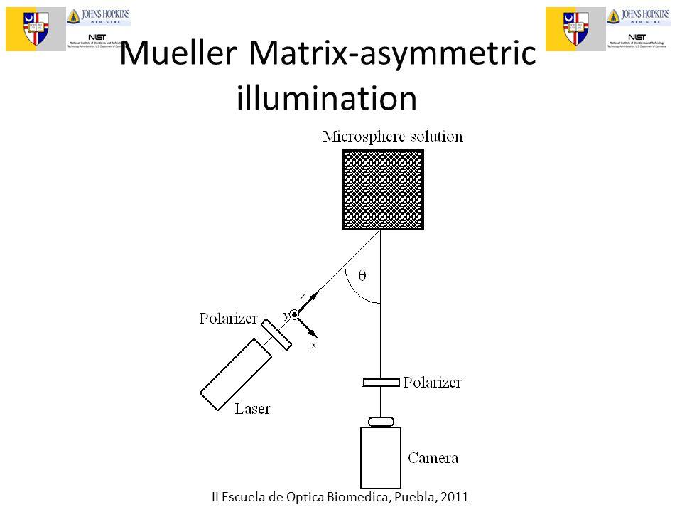 II Escuela de Optica Biomedica, Puebla, 2011 Mueller Matrix-asymmetric illumination