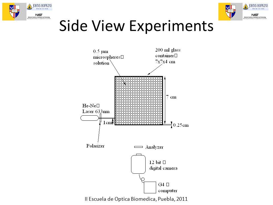 II Escuela de Optica Biomedica, Puebla, 2011 Side View Experiments