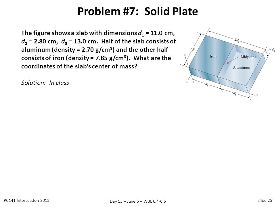 Day 13 – June 6 – WBL 6.4-6.6 Problem #7: Solid Plate PC141 Intersession 2013Slide 25 The figure shows a slab with dimensions d 1 = 11.0 cm, d 2 = 2.80 cm, d 3 = 13.0 cm.