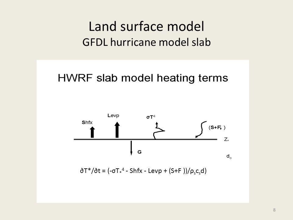 Verification of HWRF Skin temperature over CONUS (compare to GFS analysis) 9