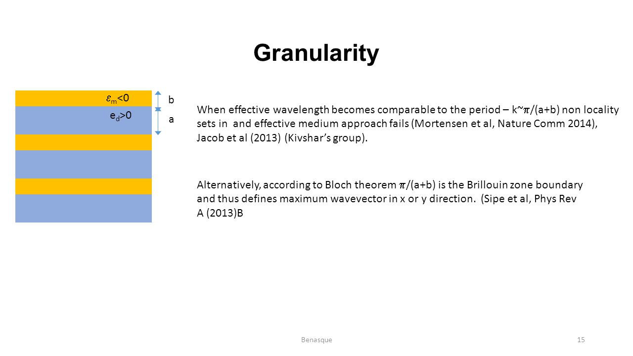 Granularity  m <0 e d >0 b a When effective wavelength becomes comparable to the period – k~  /(a+b) non locality sets in and effective medium appro