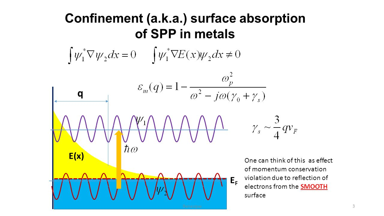 q EFEF E(x) Confinement (a.k.a.) surface absorption of SPP in metals One can think of this as effect of momentum conservation violation due to reflect