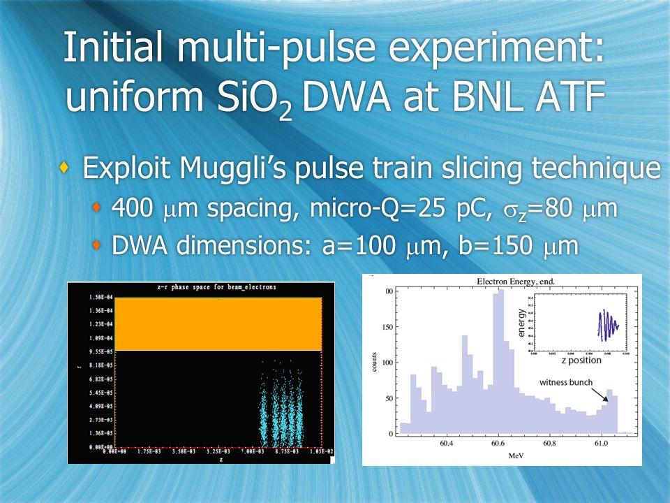 Initial multi-pulse experiment: uniform SiO 2 DWA at BNL ATF  Exploit Muggli's pulse train slicing technique  400  m spacing, micro-Q=25 pC,  z =80  m  DWA dimensions: a=100  m, b=150  m  Exploit Muggli's pulse train slicing technique  400  m spacing, micro-Q=25 pC,  z =80  m  DWA dimensions: a=100  m, b=150  m