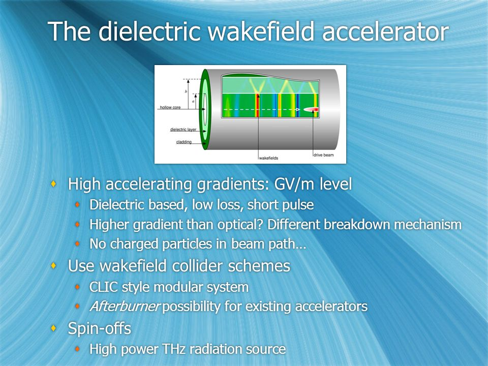 The dielectric wakefield accelerator  High accelerating gradients: GV/m level  Dielectric based, low loss, short pulse  Higher gradient than optical.