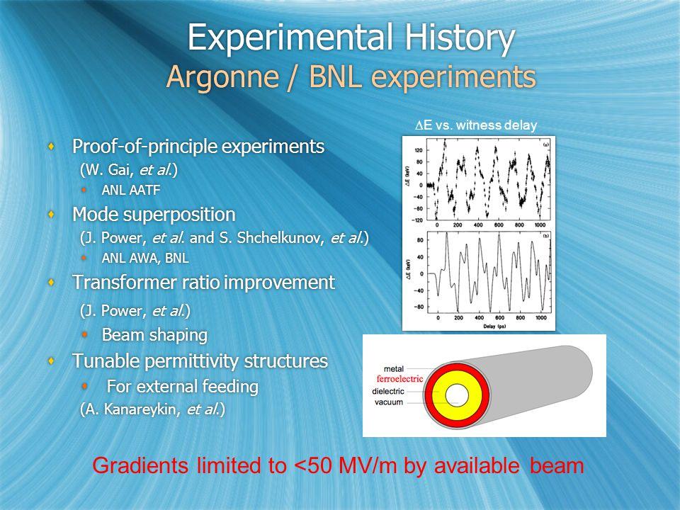 Experimental History Argonne / BNL experiments  Proof-of-principle experiments (W.