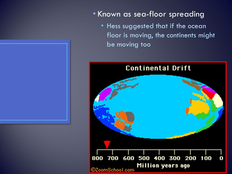 Known as sea-floor spreading Hess suggested that if the ocean floor is moving, the continents might be moving too