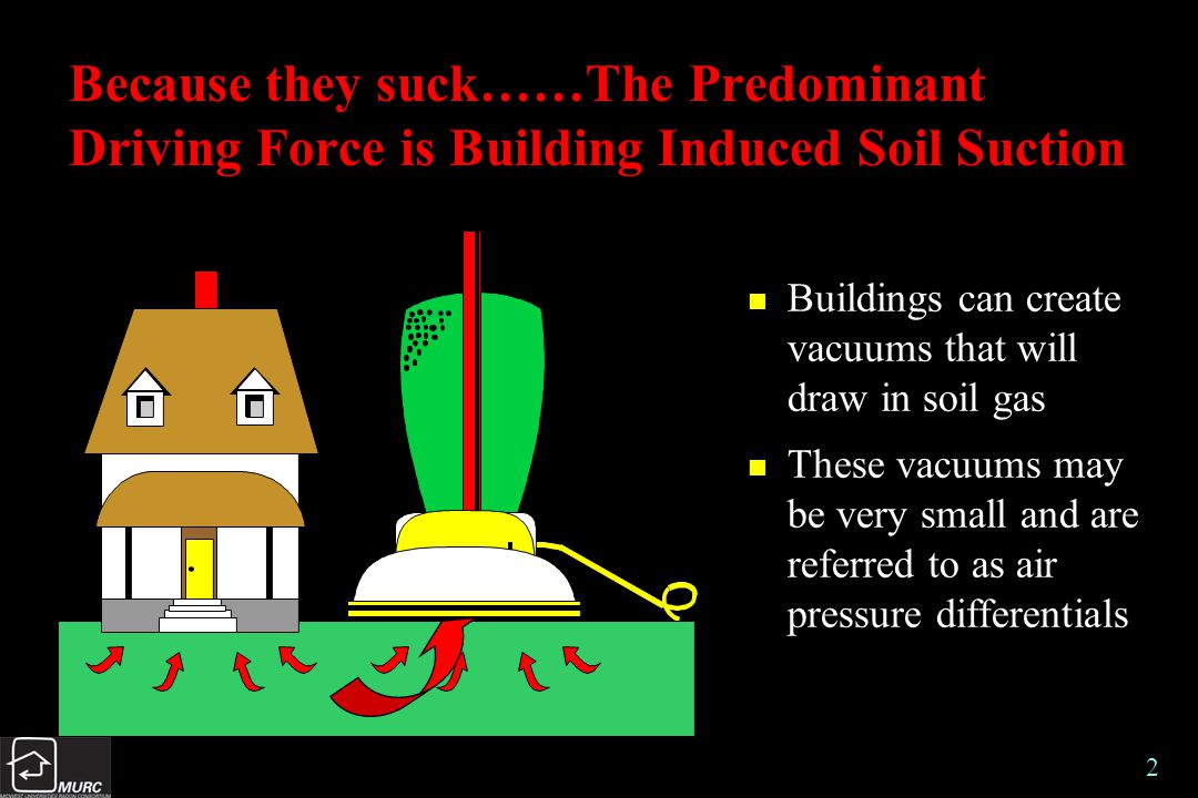 2 Because they suck……The Predominant Driving Force is Building Induced Soil Suction n Buildings can create vacuums that will draw in soil gas n These vacuums may be very small and are referred to as air pressure differentials