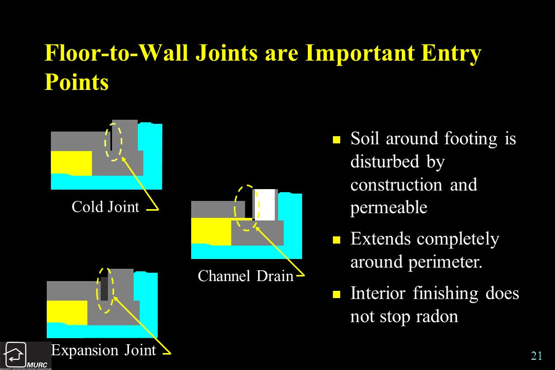 21 Floor-to-Wall Joints are Important Entry Points n Soil around footing is disturbed by construction and permeable n Extends completely around perimeter.