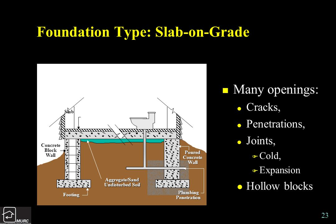 23 Foundation Type: Slab-on-Grade n Many openings: l Cracks, l Penetrations, l Joints, F Cold, F Expansion l Hollow blocks Aggregate/Sand Undisturbed Soil Footing PouredConcreteWall PlumbingPenetration Concrete Block Wall Slab
