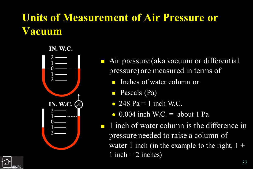 32 Units of Measurement of Air Pressure or Vacuum n Air pressure (aka vacuum or differential pressure) are measured in terms of n Inches of water column or n Pascals (Pa) l 248 Pa = 1 inch W.C.