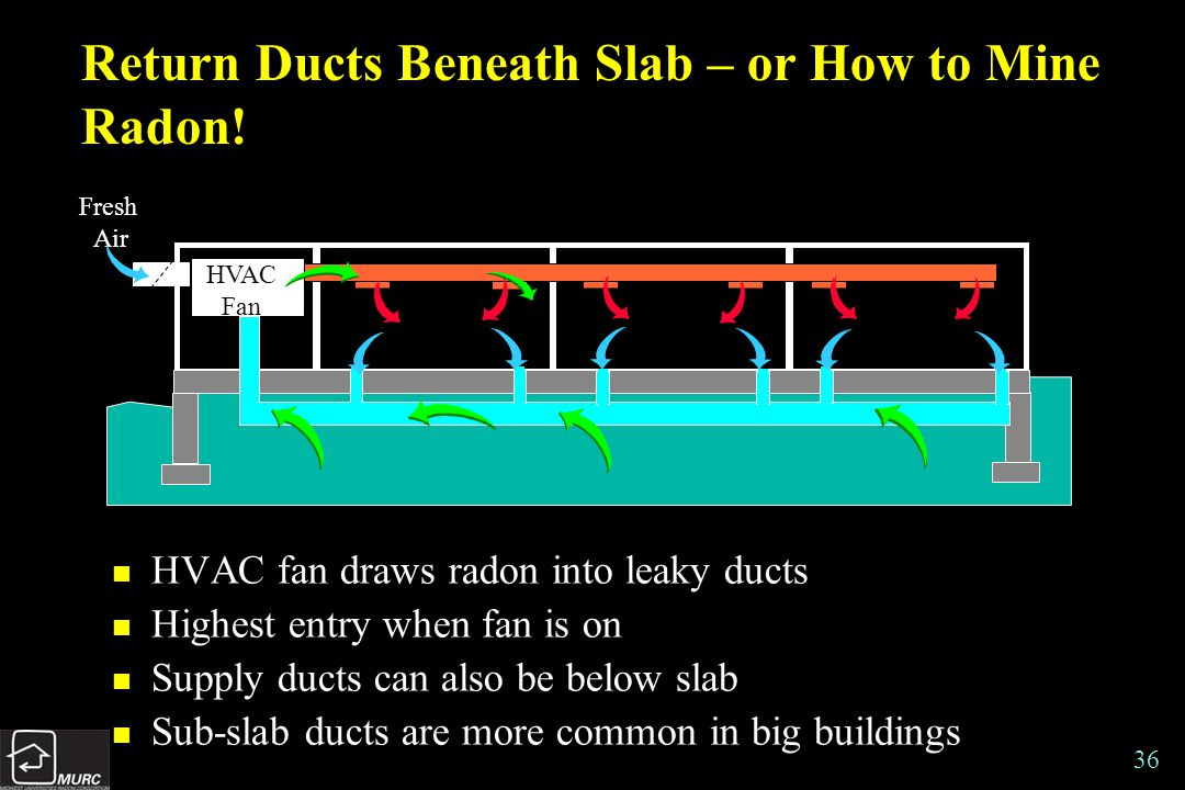 36 Return Ducts Beneath Slab – or How to Mine Radon.