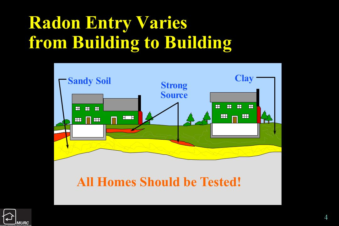 4 Radon Entry Varies from Building to Building Sandy Soil Strong Source Clay All Homes Should be Tested!