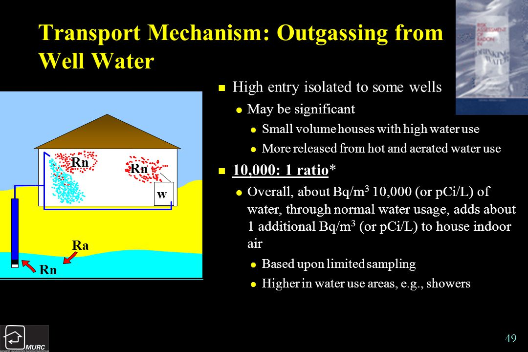 49 Transport Mechanism: Outgassing from Well Water n High entry isolated to some wells l May be significant l Small volume houses with high water use l More released from hot and aerated water use n 10,000: 1 ratio* l Overall, about Bq/m 3 10,000 (or pCi/L) of water, through normal water usage, adds about 1 additional Bq/m 3 (or pCi/L)to house indoor air l Overall, about Bq/m 3 10,000 (or pCi/L) of water, through normal water usage, adds about 1 additional Bq/m 3 (or pCi/L) to house indoor air l Based upon limited sampling l Higher in water use areas, e.g., showers