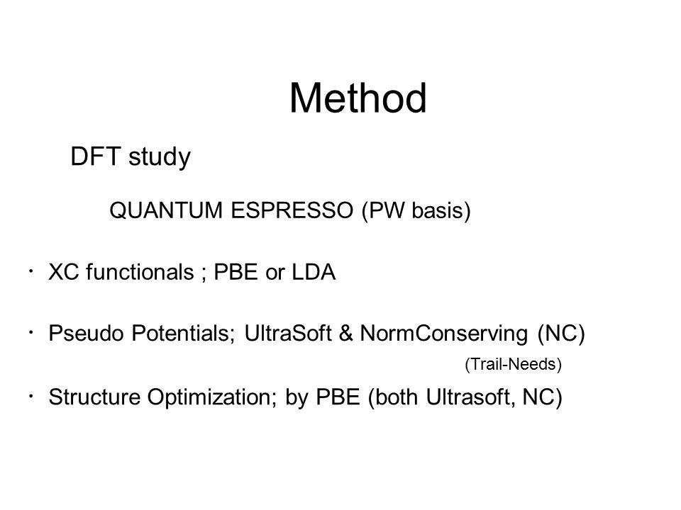 Method DFT study QUANTUM ESPRESSO (PW basis) ・ XC functionals ; PBE or LDA ・ Pseudo Potentials; UltraSoft & NormConserving (NC) (Trail-Needs) ・ Struct