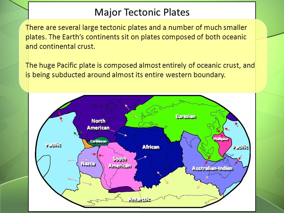 mantle convection The driving mechanism of plate tectonics is mantle convection. Hot mantle material rises at ridges and cooler mantle material sinks