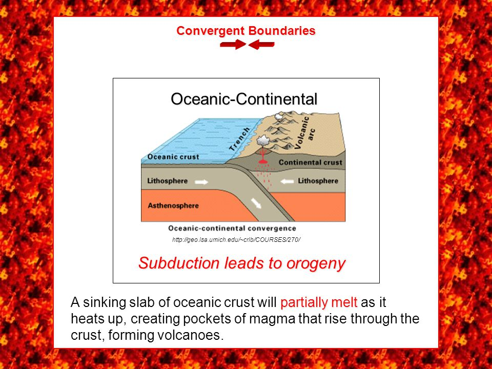 Convergent Boundaries subductiontrenches It is impossible for plates to move toward each other unless crust is moved out of the way - usually by subduction and destruction of oceanic crust at trenches.