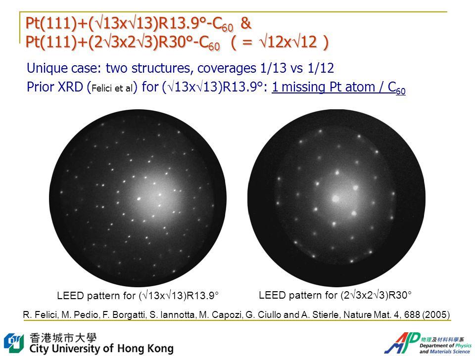 Unique case: two structures, coverages 1/13 vs 1/12 Prior XRD ( Felici et al ) for (  13x  13)R13.9°: 1 missing Pt atom / C 60 Pt(111)+(  13x  13)R13.9°-C 60 & Pt(111)+(2  3x2  3)R30°-C 60 ( =  12x  12 ) R.