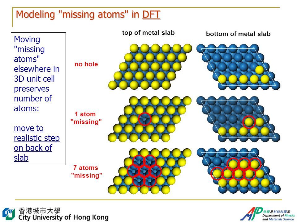 Modeling missing atoms in DFT no hole bottom of metal slab top of metal slab 1 atom missing 7 atoms missing Moving missing atoms elsewhere in 3D unit cell preserves number of atoms: move to realistic step on back of slab
