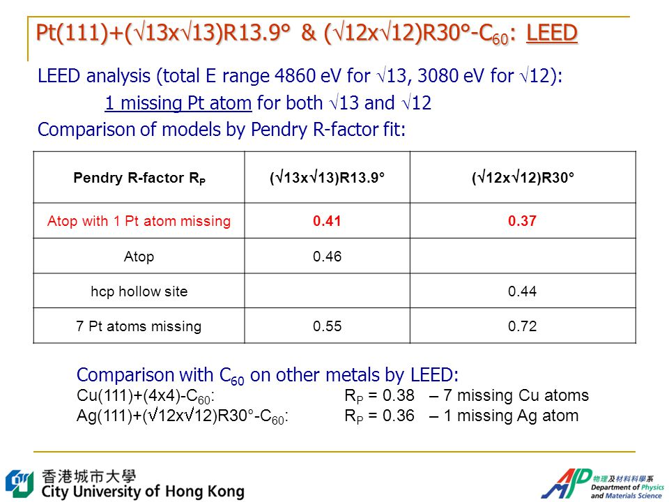 LEED analysis (total E range 4860 eV for  13, 3080 eV for  12): 1 missing Pt atom for both  13 and  12 Comparison of models by Pendry R-factor fit