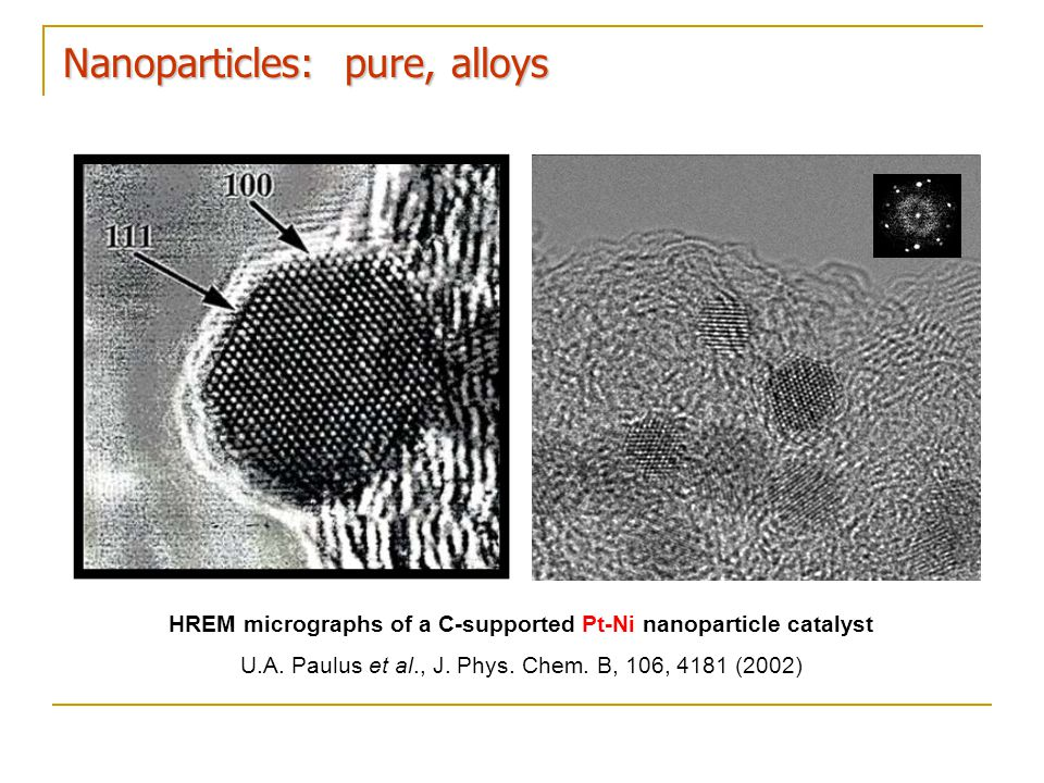 Nanoparticles: pure, alloys HREM micrographs of a C-supported Pt-Ni nanoparticle catalyst U.A. Paulus et al., J. Phys. Chem. B, 106, 4181 (2002)