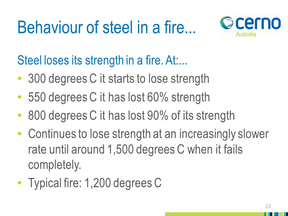 Behaviour of steel in a fire... Steel loses its strength in a fire.