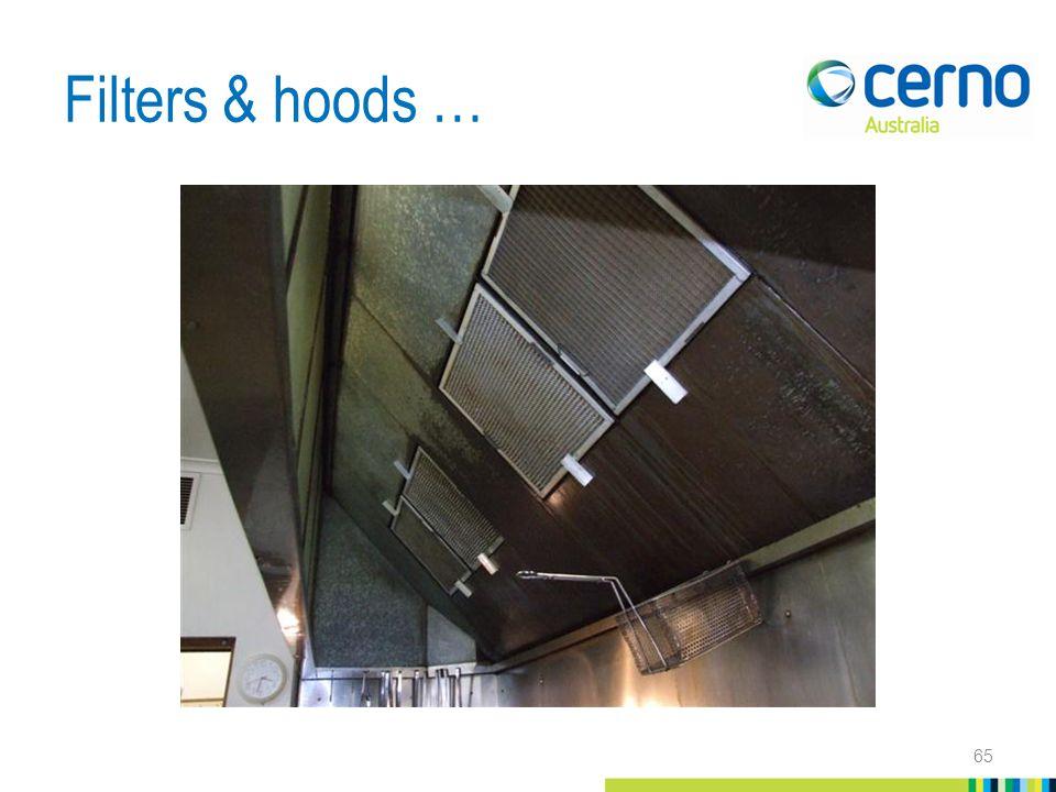 Filters & hoods … 65
