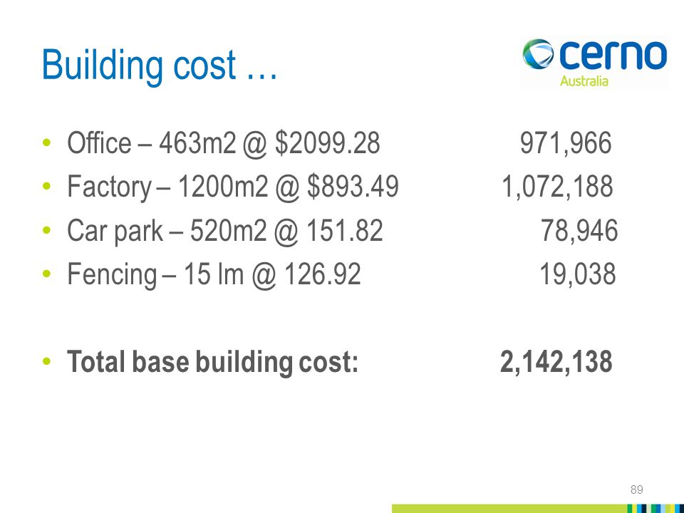 Building cost … Office – 463m2 @ $2099.28971,966 Factory – 1200m2 @ $893.49 1,072,188 Car park – 520m2 @ 151.82 78,946 Fencing – 15 lm @ 126.92 19,038 Total base building cost: 2,142,138 89