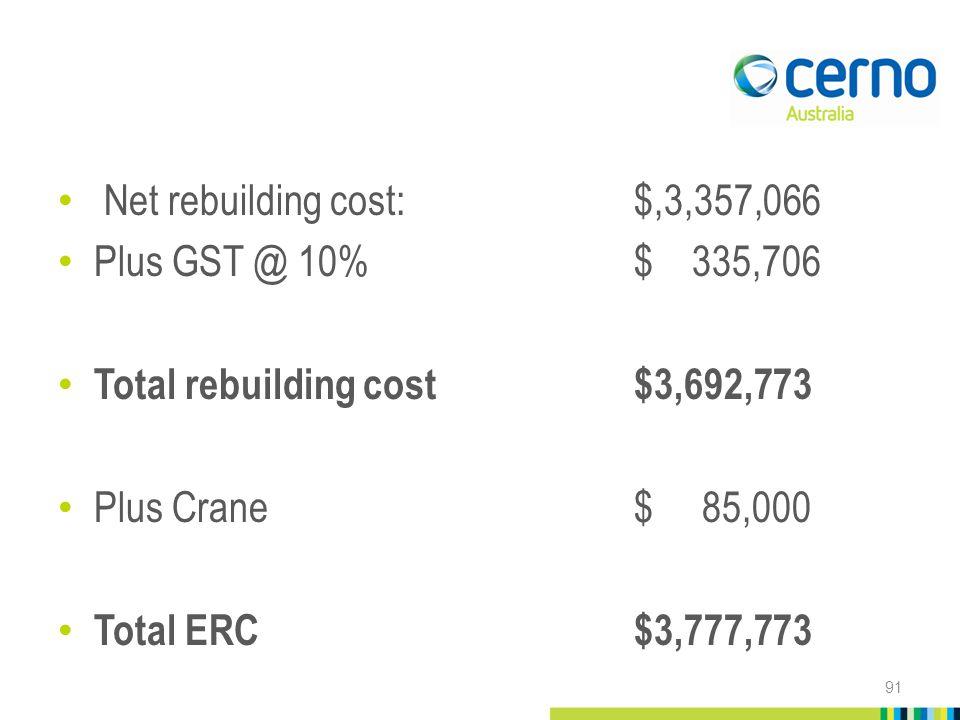 Net rebuilding cost:$,3,357,066 Plus GST @ 10%$ 335,706 Total rebuilding cost$3,692,773 Plus Crane$ 85,000 Total ERC$3,777,773 91